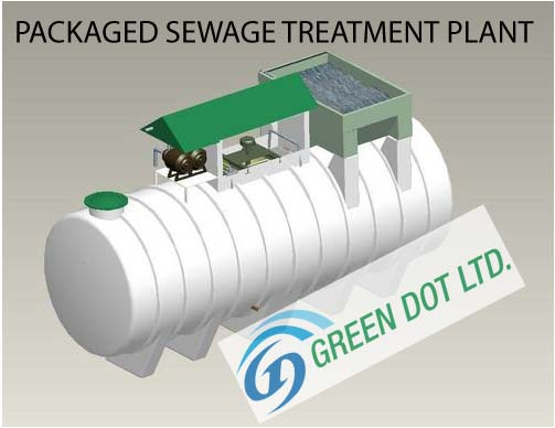 Packaged Sewage Treatment Plant-5