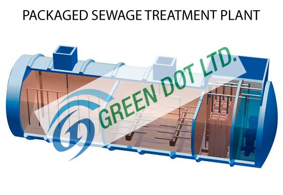 Packaged Sewage Treatment Plant-6